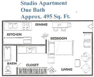 Coronado Spring Apartments Seattle