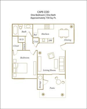 Heather Ridge Apartments Floor Plans Indianapolis